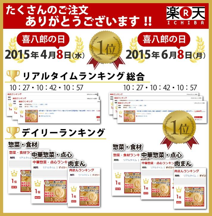 20150408ランキング入賞