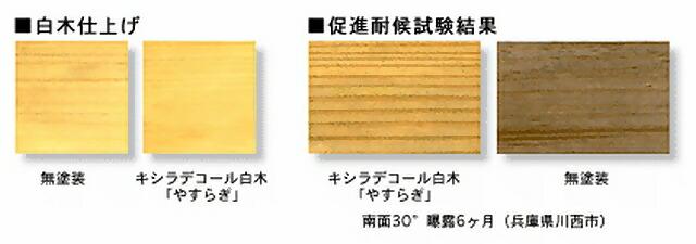 杉条木材积表