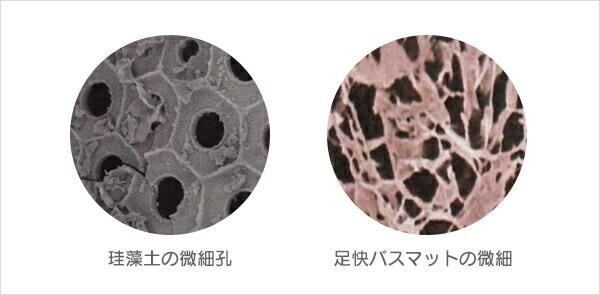 珪藻土の微細孔と足快バスマットの微細孔