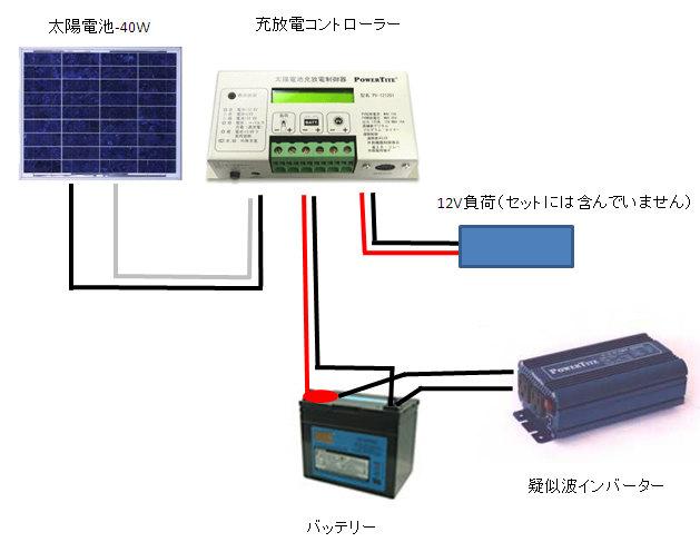 Natural Energy Yasukawa Rakuten Global Market Solar