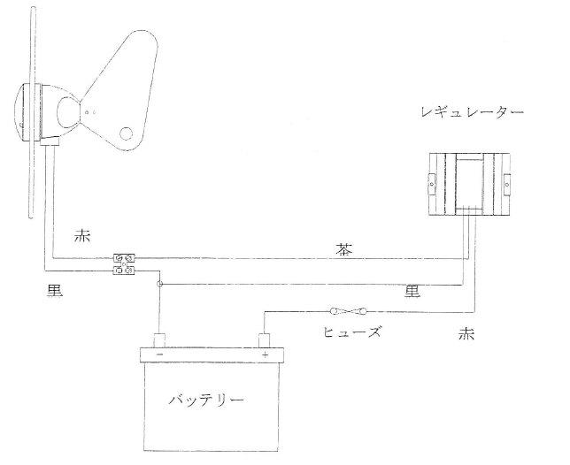 风力发电机组和 wg504 (12 v 25 w)