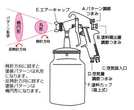 油漆喷枪原理图