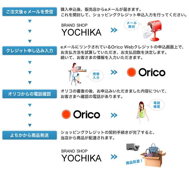 YOCHIKA ブランドショップよちか オリコウェブクレジット