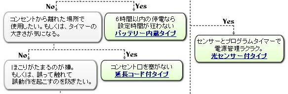 �����ޡ����Ӥʤ�Web Shop ��Ȥ�Υե?���㡼�Ȥǡ�����Ȥ���Υ�줿���ǥ����ޡ���Ȥ������������ޡ�������ȸ��դ��������ؤ����������ˤϱ�Ĺ�������ե����ޡ�������ԥ�˥ۥ��꤬���ޤäƥ��䡣���ݽ�κ���ˤ��ä����ݽ�����äƥ����ޡ������꤬�Ѥ�ä���ä���������ʤ�Ǻ�ߤ��ä���Τϥ��С��ե����פΥ����ޡ����ץ?��ॿ���ޡ����̿�����ʤ�Web Shop��Ȥꡣ