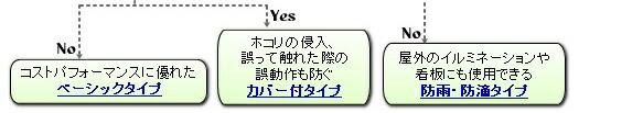 �����ޡ����Ӥʤ�Web Shop ��Ȥ�Υե?���㡼�Ȥǡ������ȥѥե����ޥ����֤ʤ�١����å������פ�PT24���Ÿ������ޡ�������ȥ����ޡ����ץ?��ॿ���ޡ������Τʤ�Web Shop��Ȥ�