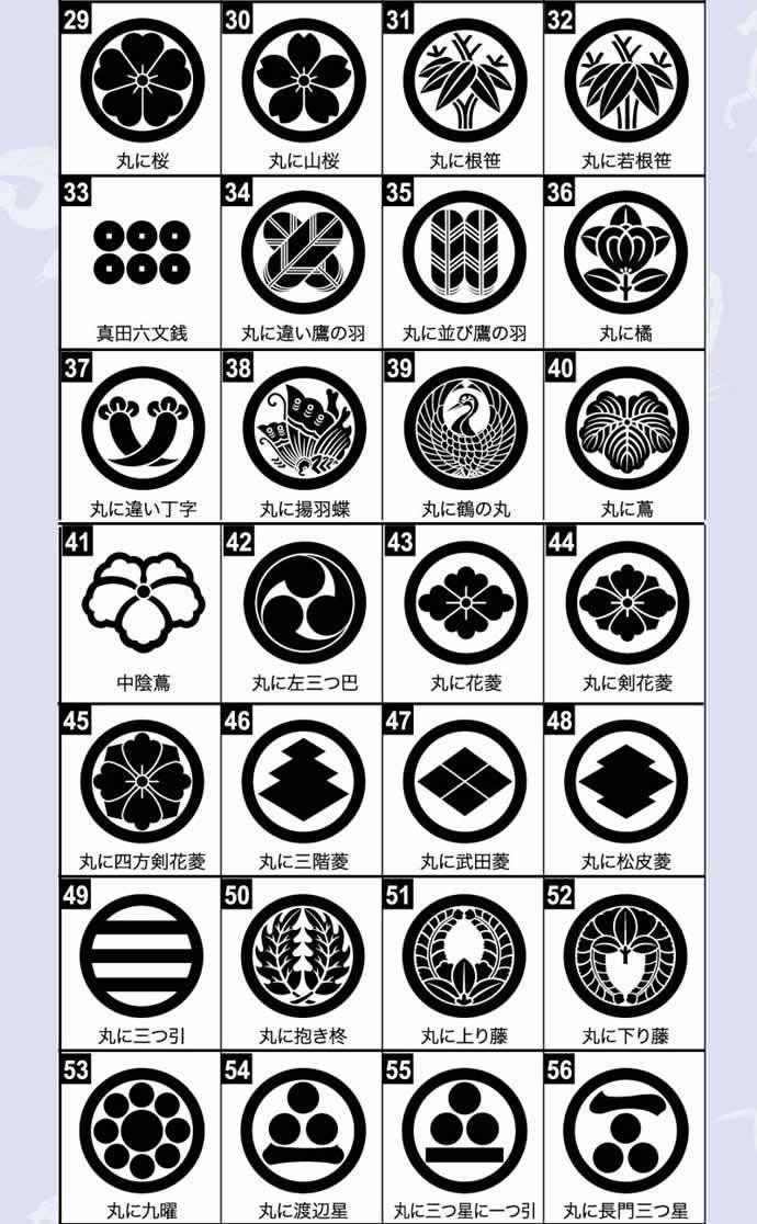 家紋+名前入れ 1種(両面) 徳永鯉専用 家紋・名前入れ作業代