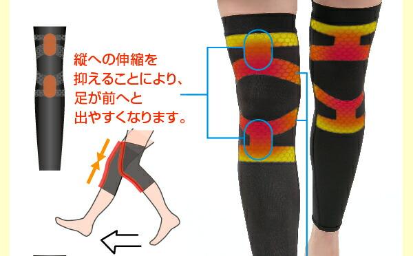 縦への伸縮を抑えることにより、足が前へと出やすくなります、