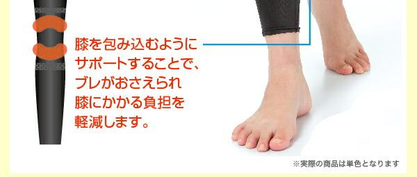 膝を包み込むようにサポートすることで、ブレがおさえられ膝にかかる負担を軽減します。