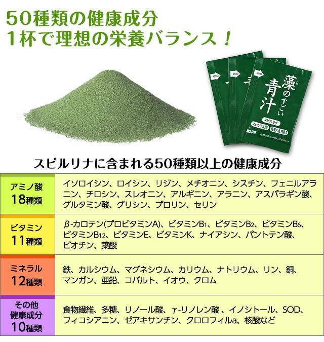 DICスピルリナ 藻のすごい青汁