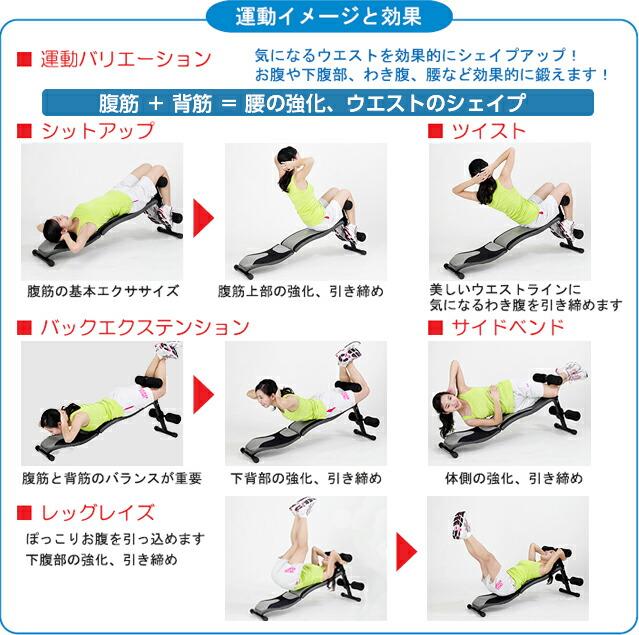 運動イメージと効果