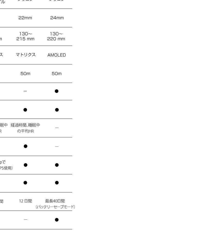 スント SS050378000 ユニセックス