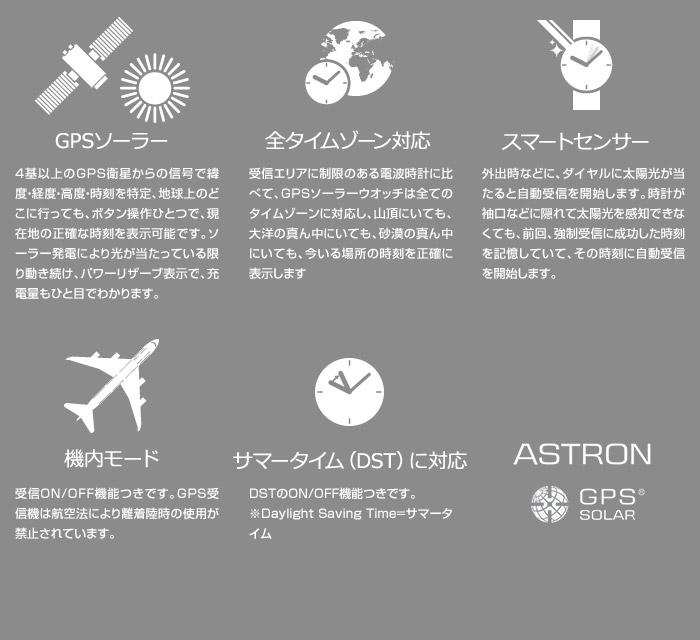 セイコー アストロン GPS ソーラー電波 100m防水 SBXA015 メンズ
