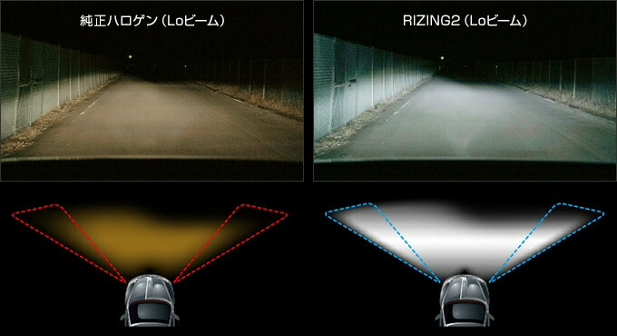 rizing2