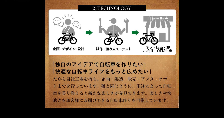 クロスバイク700×28c21テクノロジーとは