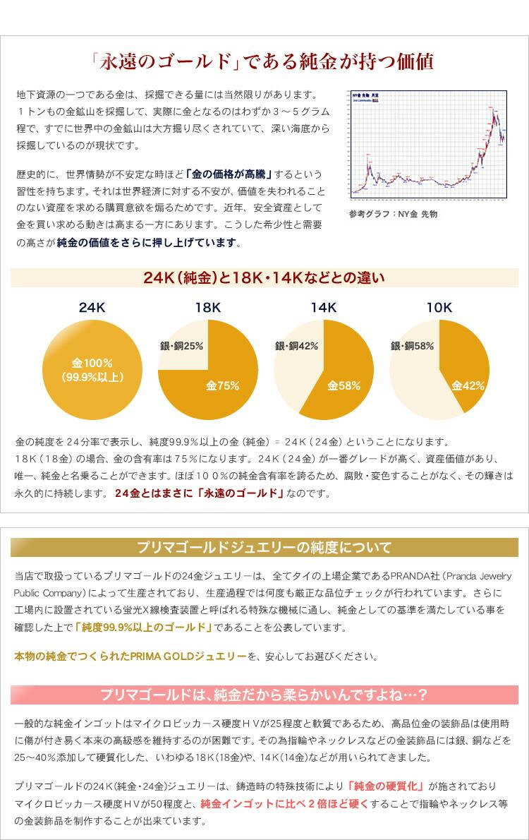 純金の資産性