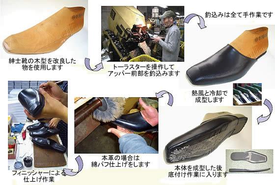 紳士靴の木型を改良して作りました