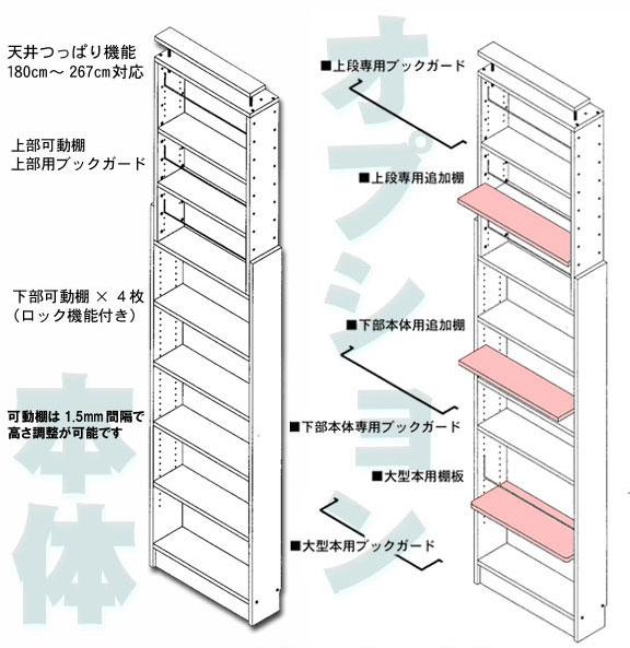 超薄型天井つっぱり本棚 カシマカスタム CH6017製品内容とオプション