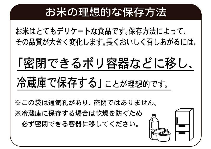 お米の理想的な保存方法