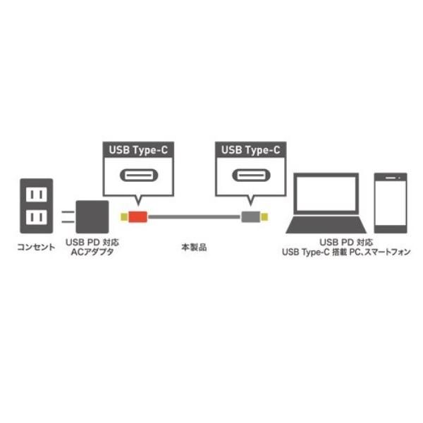 ミヨシ Type-Cケーブル USB2.0 PDケーブル e Marker内蔵 2m ブラック UPD-220BK