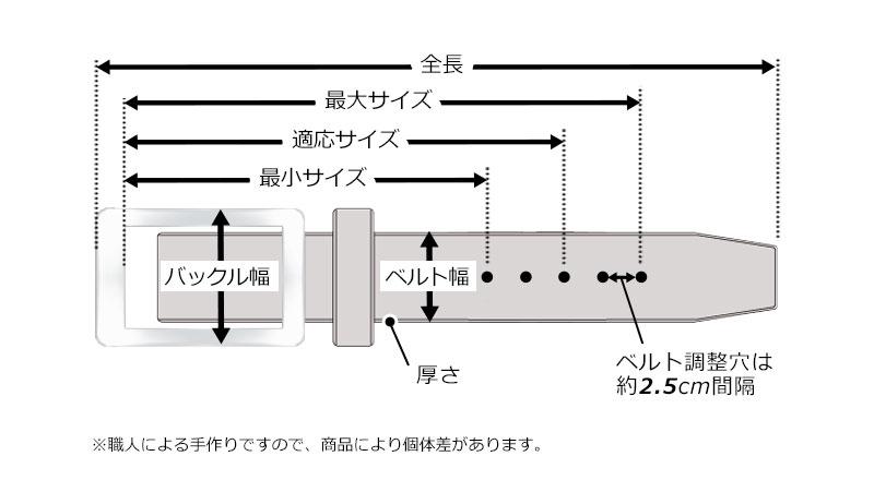 長沢ベルト工業 ベルト サイズ