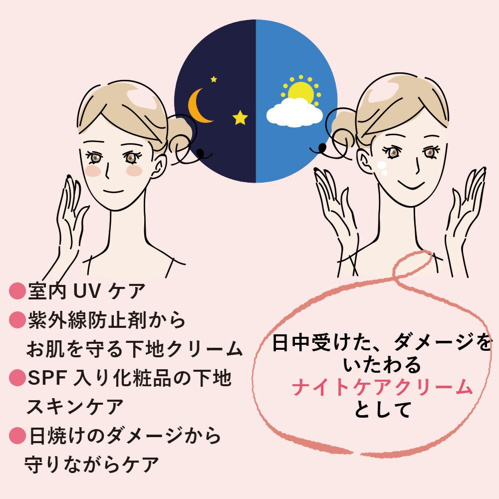 紫外線防止剤不使用
