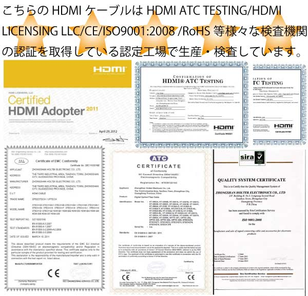 HDMI ATC認証済み