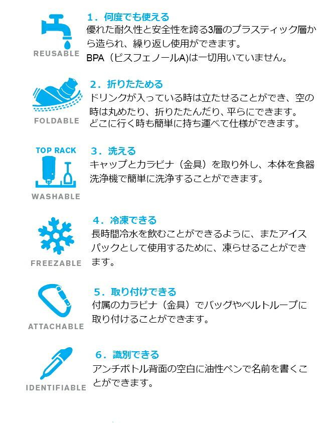 ヴェイパーの6つの特徴 何度でも使える 折りたためる 食器洗浄機でも洗える 清潔 冷凍保存可能 取り付けも可能 テレビや雑誌でも話題のvapur(ヴェイパー)ベイパー