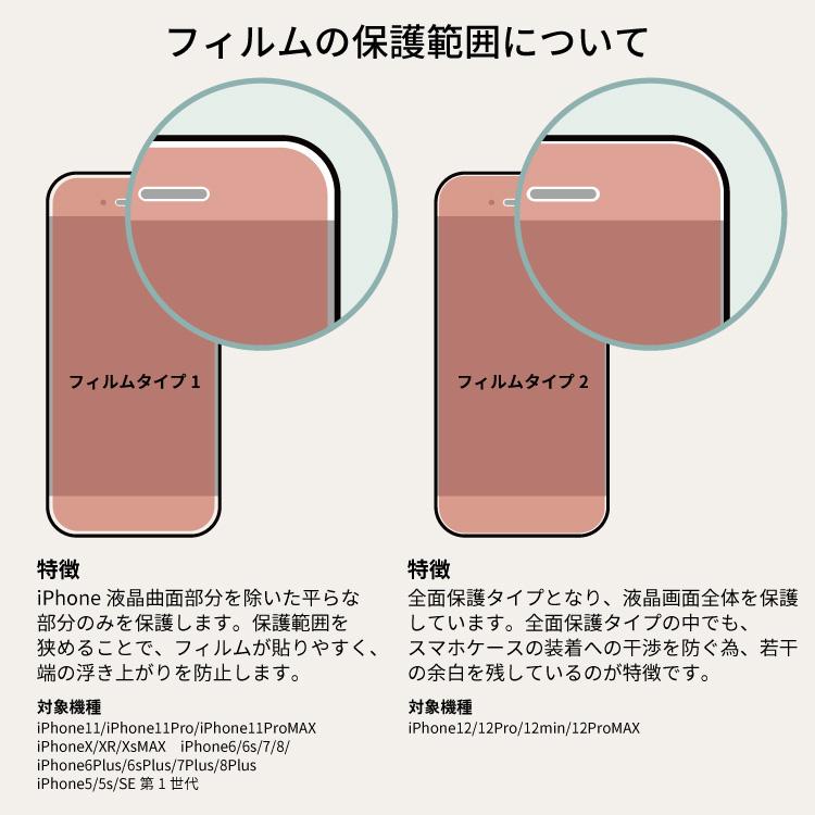9H強化ガラス保護フィルム9