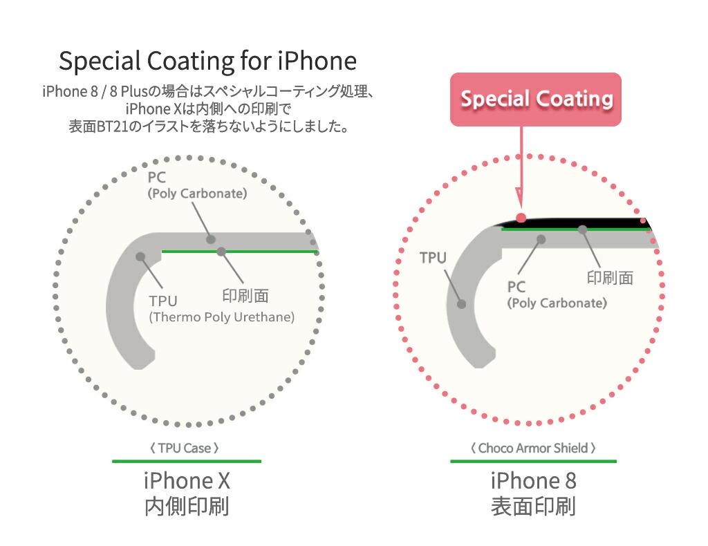 アイフォンカバーユニバ-スターラインフレンズイルミネーション where iPhone XS / X case iPhone8 case  iPhone7 case BT21 GRAPHIC LIGHT UP CASE FACE (ビーティ-イシビルグラフィックライトアップケースフェイス)