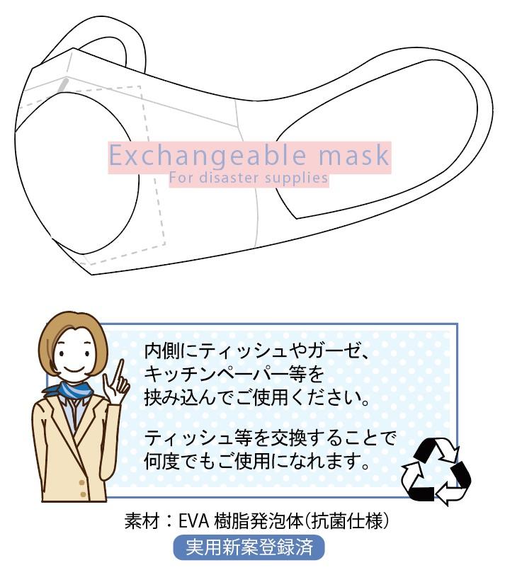 洗える キッチン ペーパー マスク