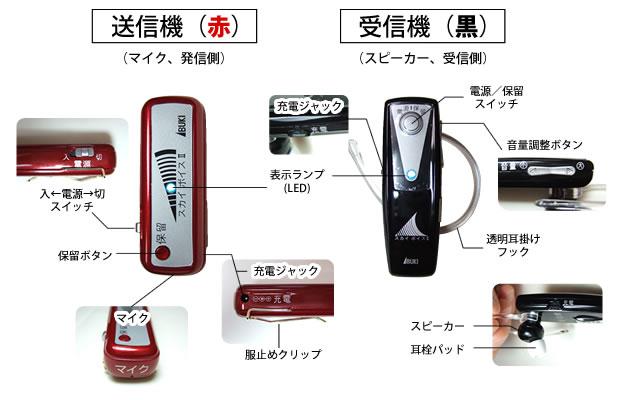 音声拡聴器 スカイボイス〓(スカイボイスツー) 各部部名称