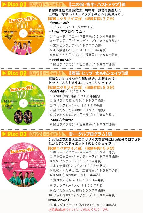 カラフィットVOCE!DVD収録曲