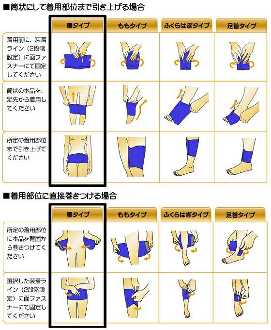 メディカルバイオラバー 腰タイプ、着用方法