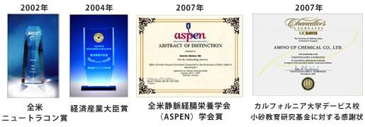 AHCCの受賞歴