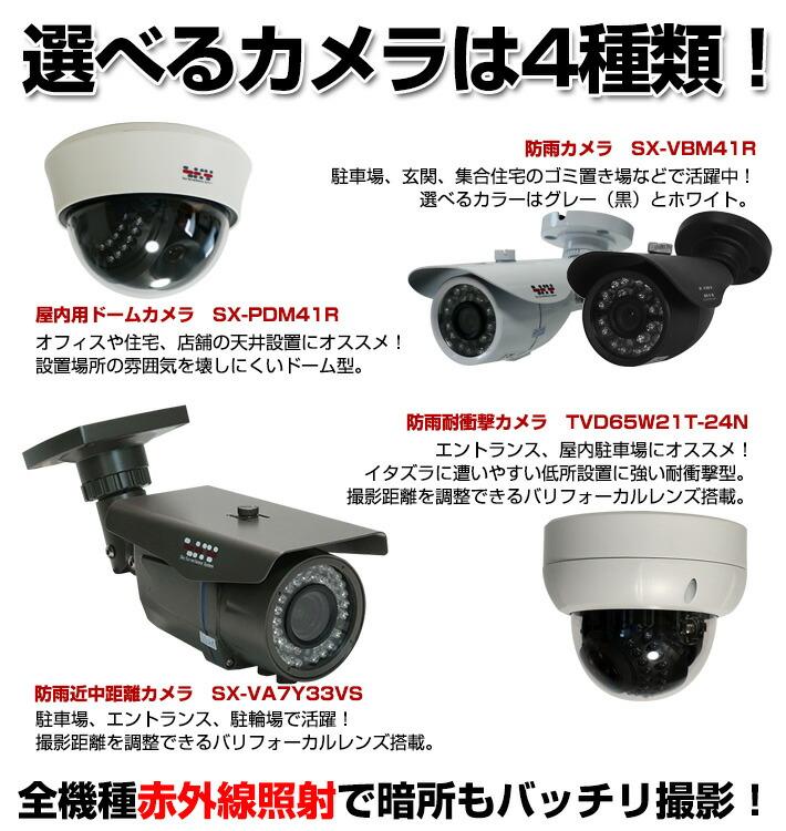 各カメラ説明
