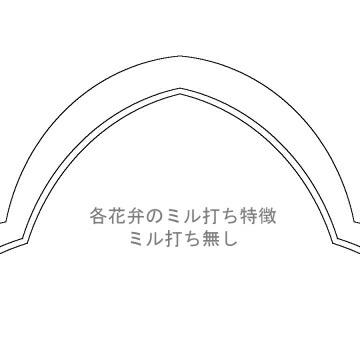 ミル打ち構造
