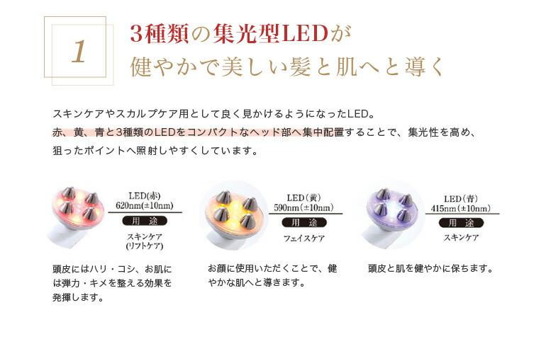 (1)3種類の集光型LEDが健やかで美しい髪と肌へと導く