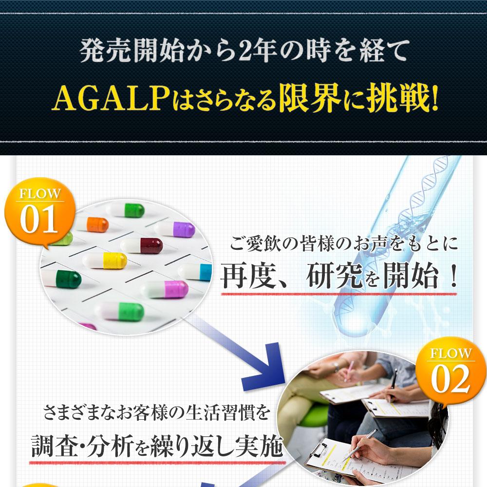 完成までは挑戦の連続AGALP 開発までに…