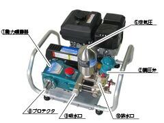 丸山エンジンセット動噴MS415各部の名前