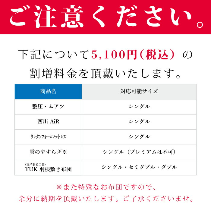 4000円割増