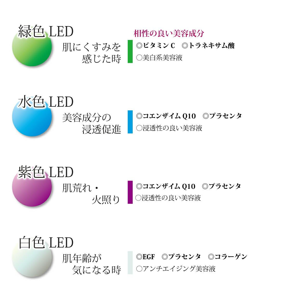 コラーゲンマシンマスク商品画像4