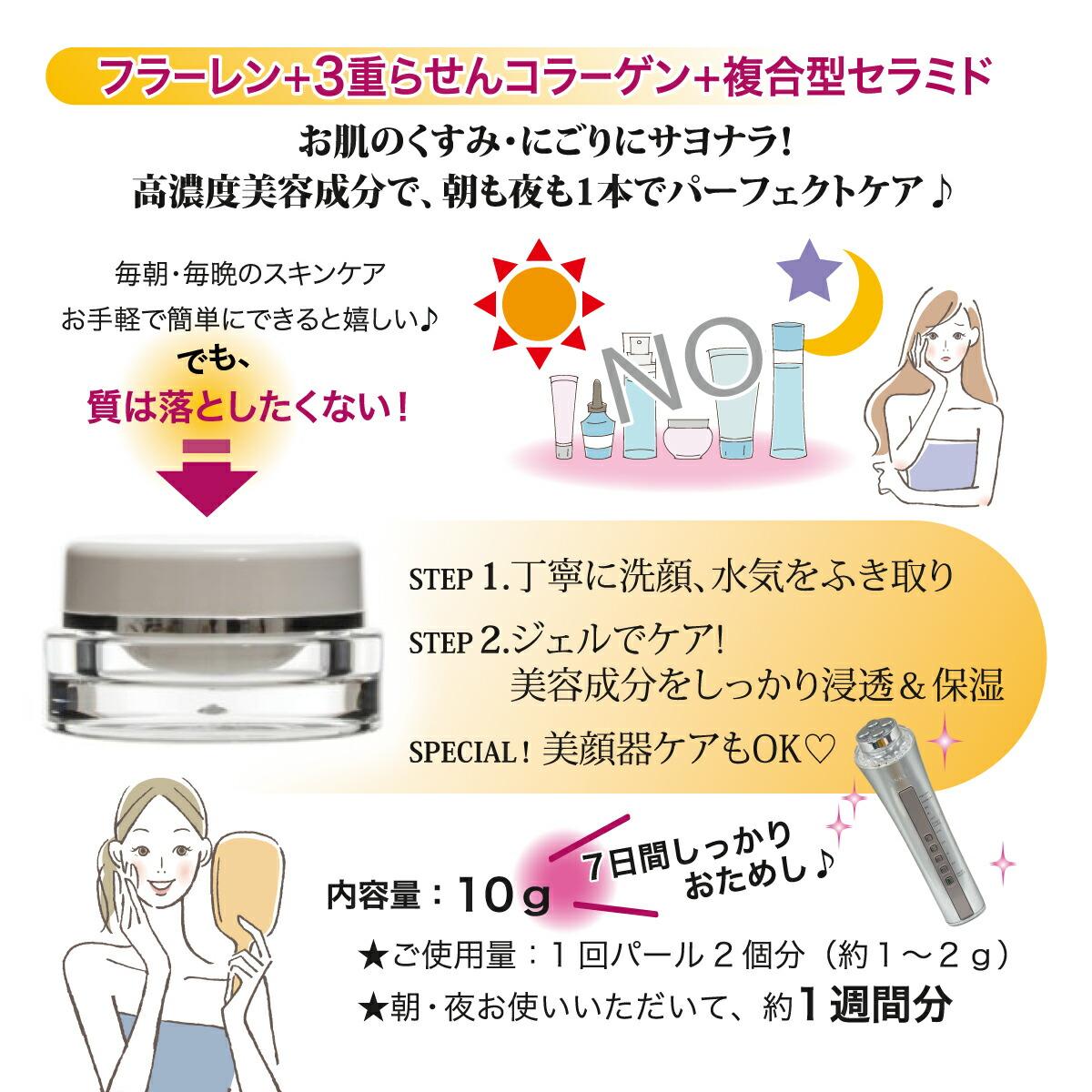 フラーレン 化粧品 オールインワンジェル オールインワンゲル オールインワンクリーム 活性酸素 糖化 美白 ハリツヤ 透明感 美顔器 美顔機 イオン導入 超音波