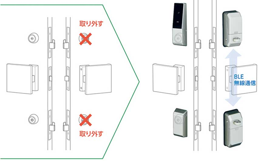 扉の追加工・配線工事が不要な電池式で、施工費を抑える