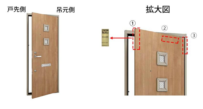 玄関ドアの種類