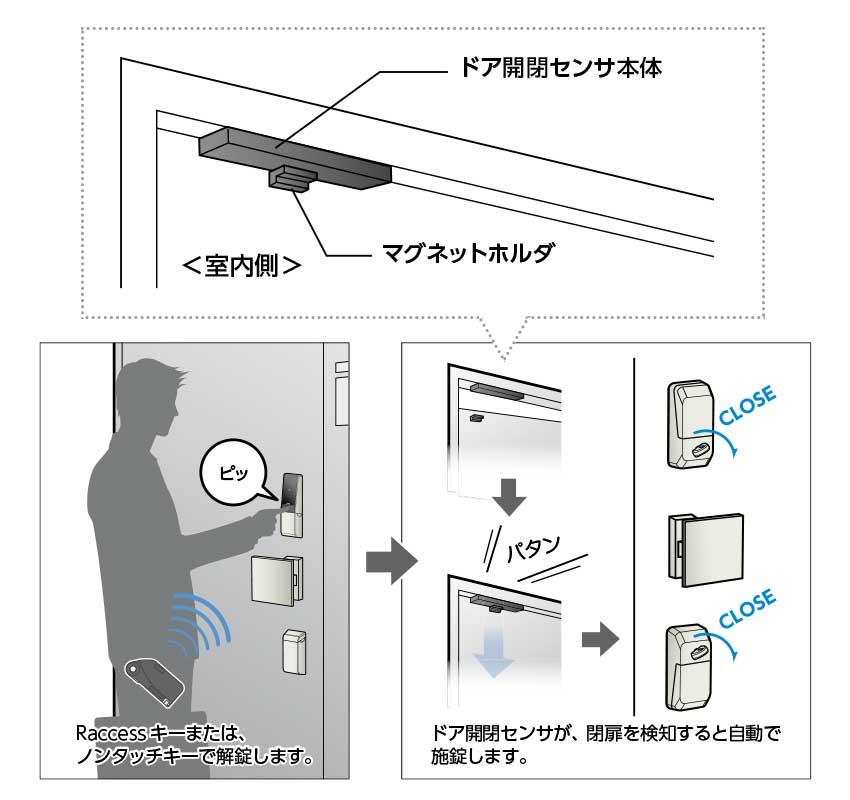 自動施錠機能