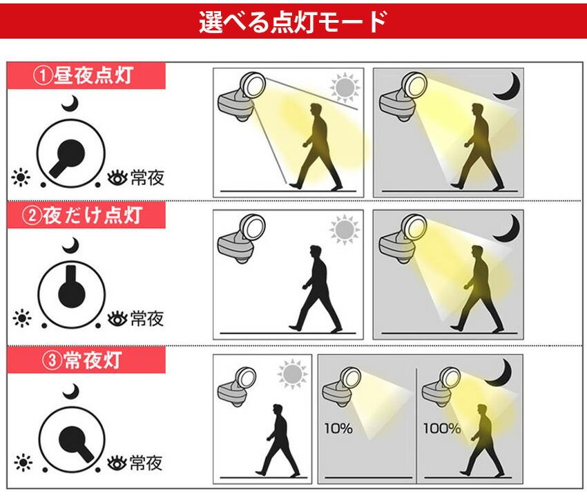 選べる点灯モード