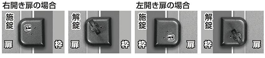 施錠・解錠の仕方
