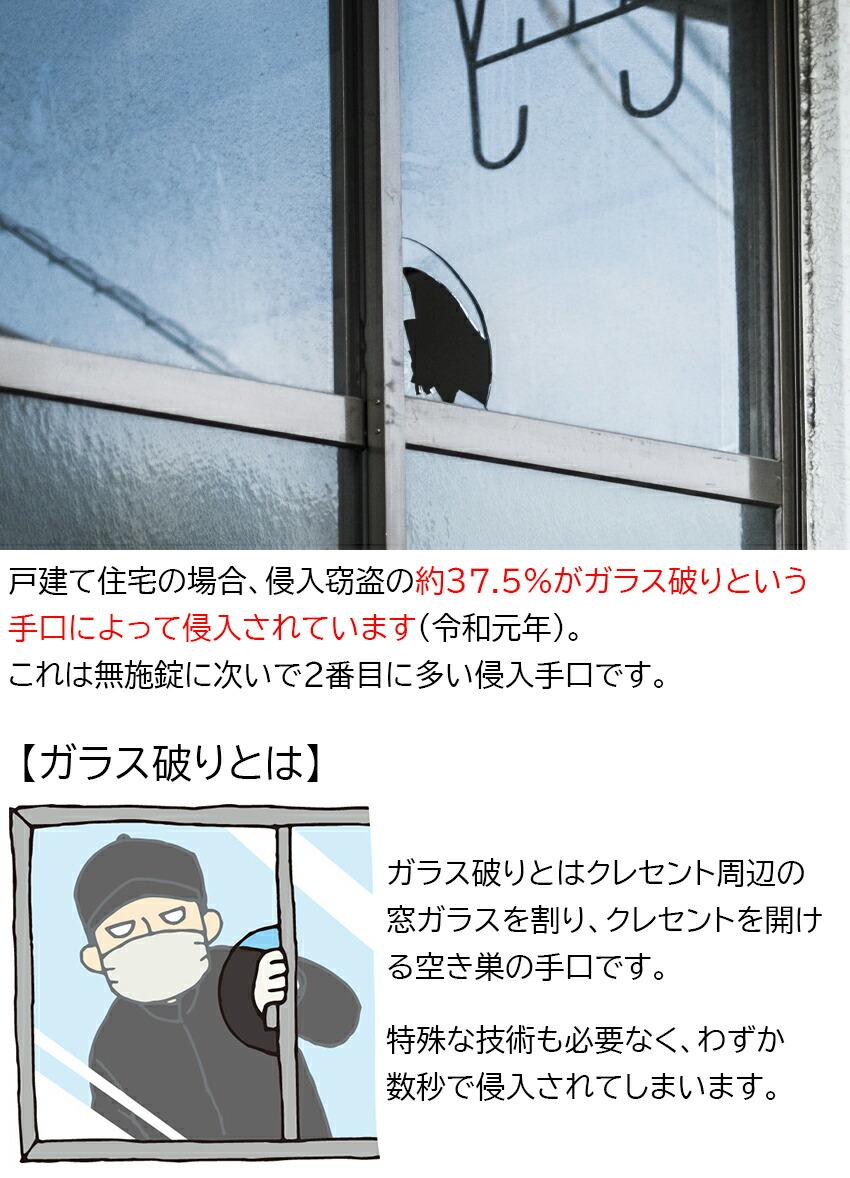 ガラス破り