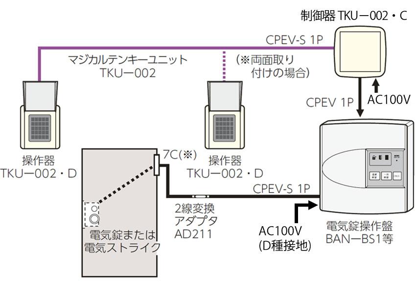 システム構成図:電気錠の場合