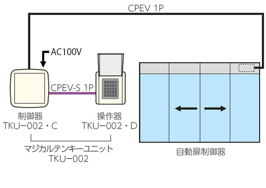 システム構成図:自動扉の場合